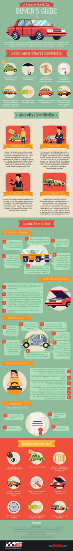 A-Second-Hand-Car-Buyers-Guide