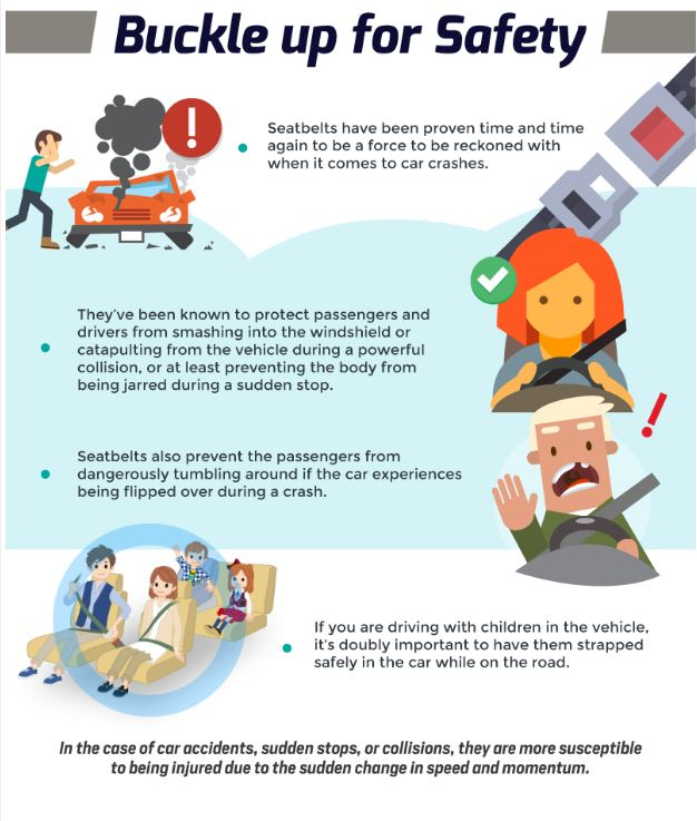 Importance And Tips: Infographic Shares Some Important Road Safety Tips To