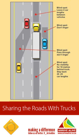 Sharing-the-Roads-With-Trucks