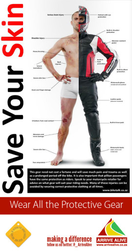 Wear-All-the-Protective-Gear