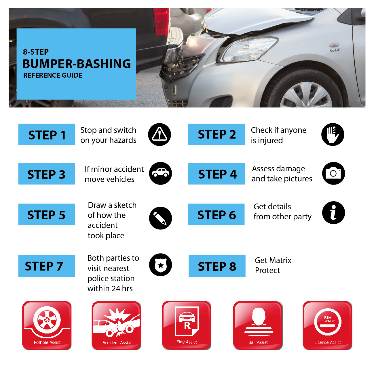 Your 8-step bumper-bashing reference guide | Car Insurance
