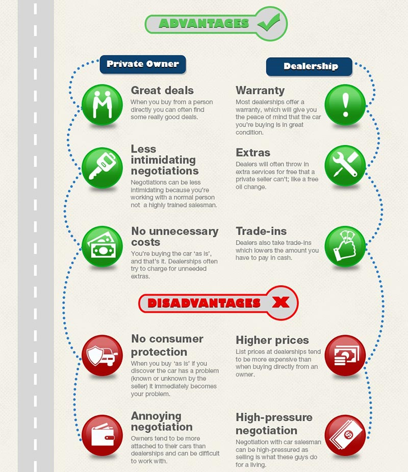 buying-used-car-infographic_02