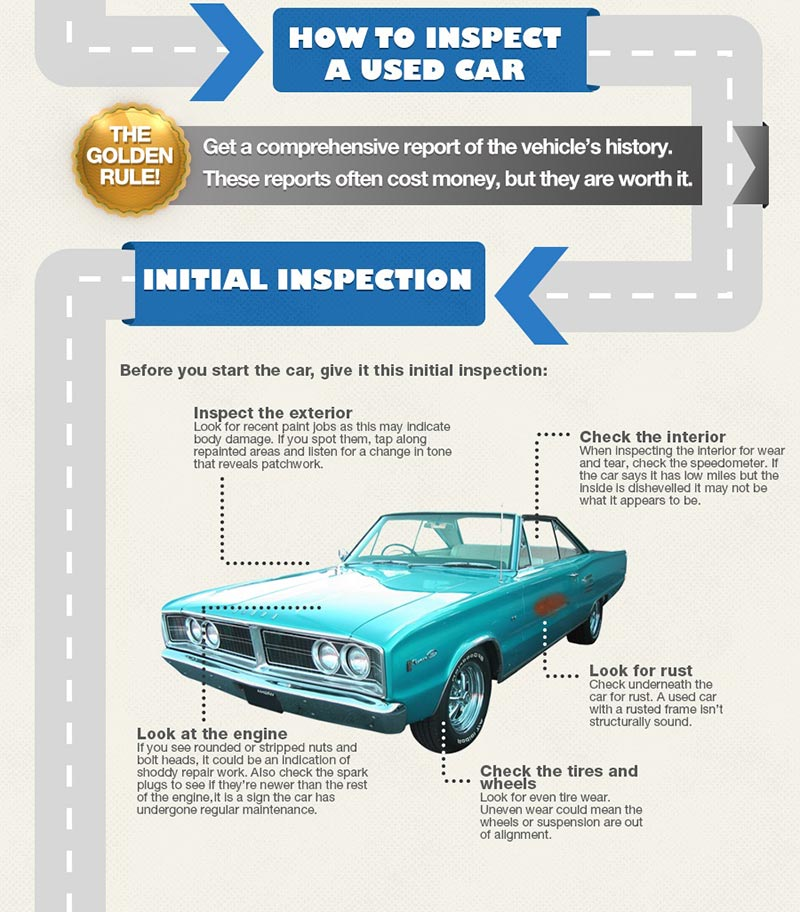 Infographic Shares Advice On Buying A Pre-owned Vehicle