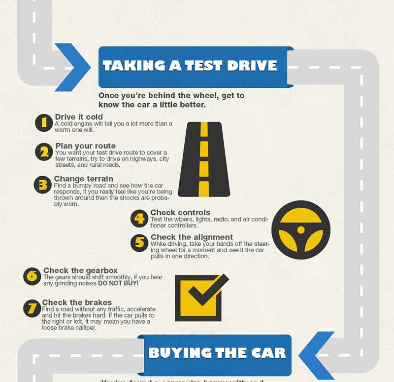 buying-used-car-infographic_04