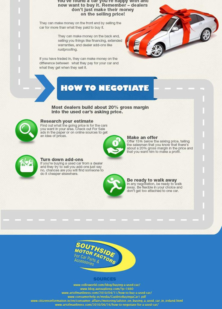 buying-used-car-infographic_05