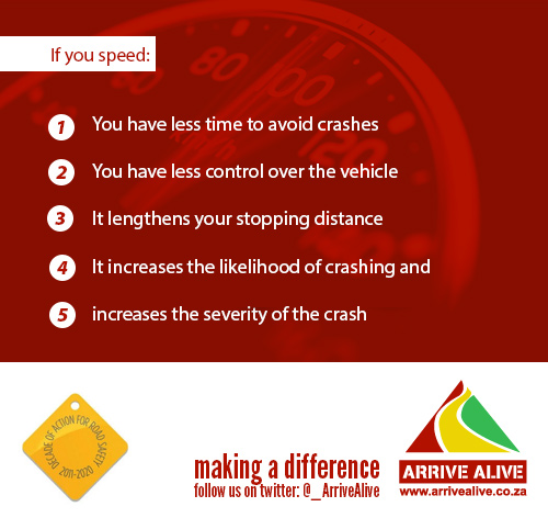 safety speeding facts 1