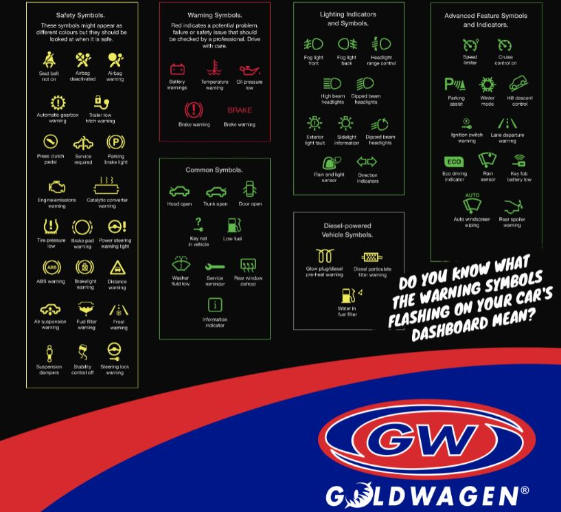 Do You Know What The Warning Symbols Flashing On Your Car